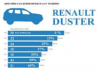 Нажмите на изображение для увеличения Название: Renault Duster 1.5 МТ.png Просмотров: 170 Размер:53.8 Кб ID:31835